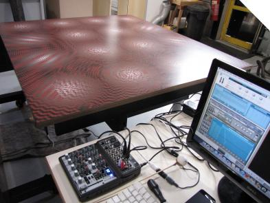 Noisy Table Audio Workshop